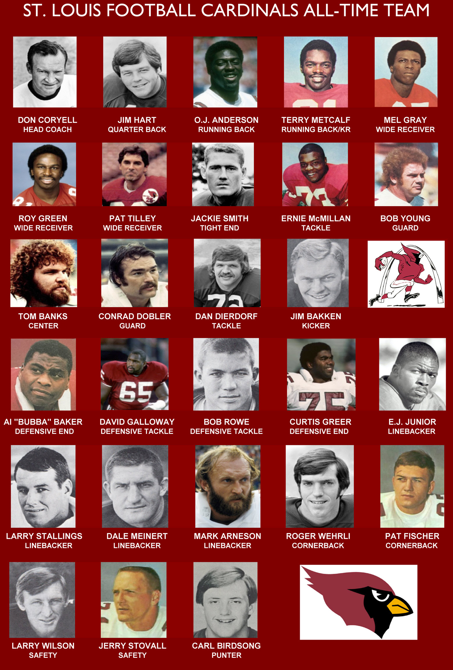 ALL-TIME TEAM3